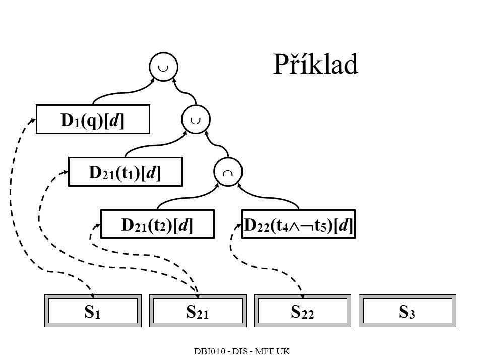 Příklad D22(t4t5)[d] D21(t2)[d] D1(q)[d] D21(t1)[d] S1 S21 S22 S3 